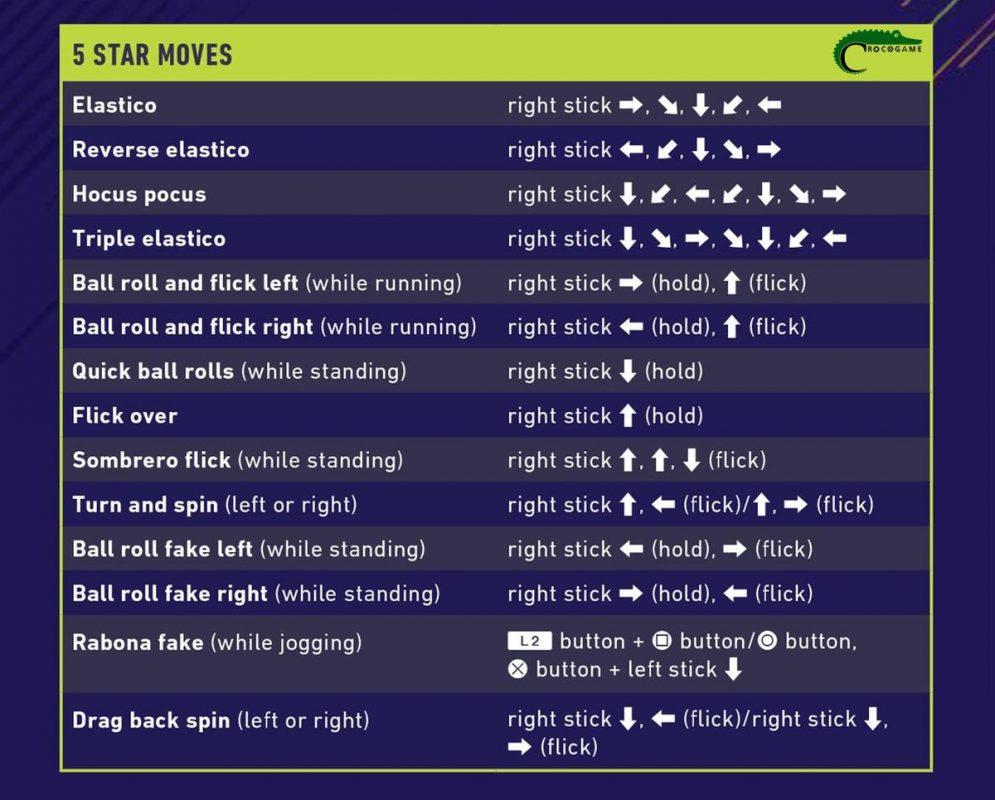 تکنیک و دریبل در FIFA 18