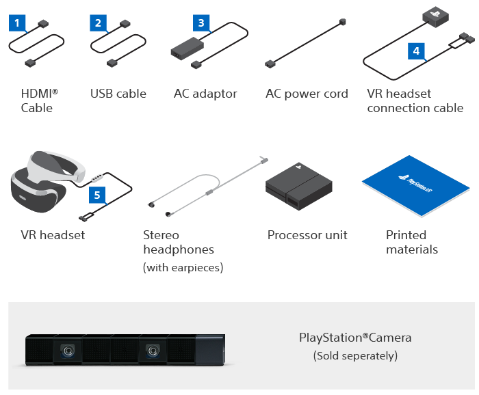 PlayStation VR مدل CUH-ZVR1