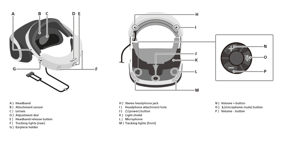 PlayStation VR مدل CUH-ZVR2