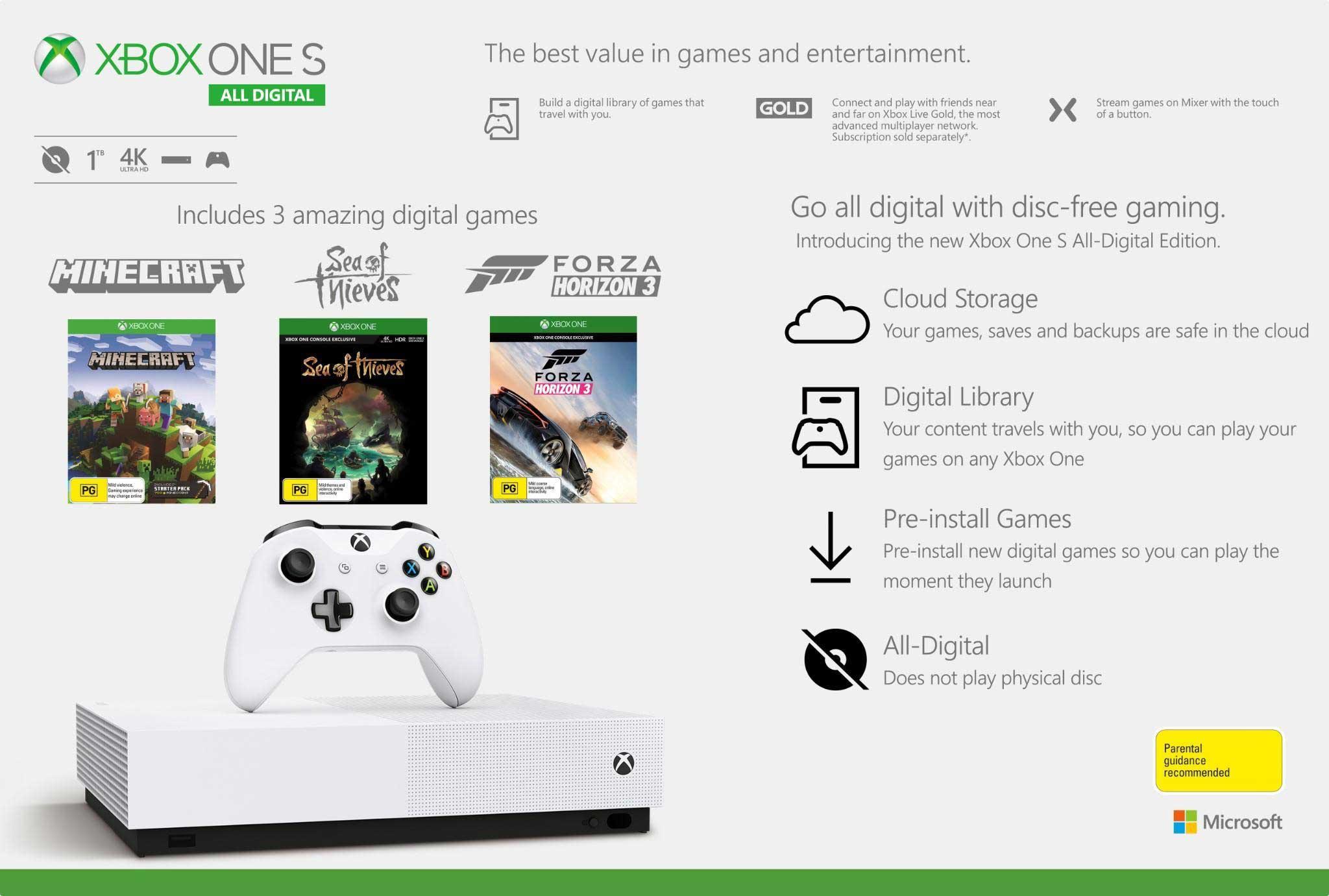 نصب بازی ایکس باکس وان XBOX ONE در خانه خدمات کروکوگیم - Crocogame Service Center